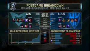 ssg-h2k-game1-result