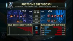 h2k-anx-game2-result