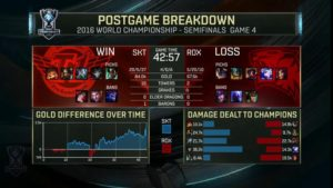 rox-skt-game4-result