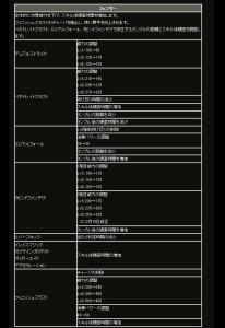 2015-12-16 スキル調整 フェンサー