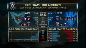 ssg-h2k-game1-result