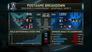 ssg-h2k-game3-result
