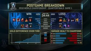 h2k-anx-game1-result