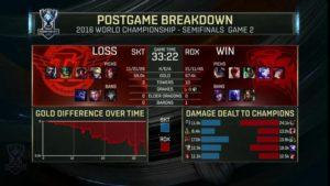 rox-skt-game2-result