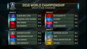 group-stage-standings-after-week1